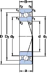 SKF 71922 CB/HCP4A angular contact ball bearings