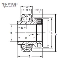 Timken E25KRRB deep groove ball bearings