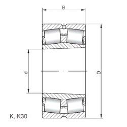 ISO 22218 KW33 spherical roller bearings