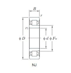 KOYO NJ2317R cylindrical roller bearings