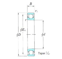 KOYO 3NCN1006K cylindrical roller bearings