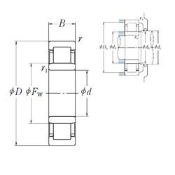 NSK NU 216 EM cylindrical roller bearings