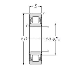 NTN NU1034 cylindrical roller bearings