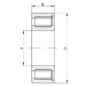ISO NCF2934 V cylindrical roller bearings