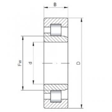 ISO NJ419 cylindrical roller bearings