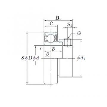 KOYO SA208-25 deep groove ball bearings