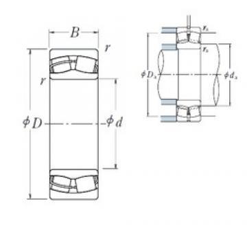 NSK 23036CDE4 spherical roller bearings