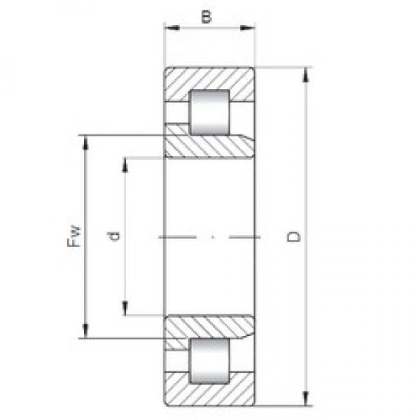 ISO NJ2032 cylindrical roller bearings #1 image