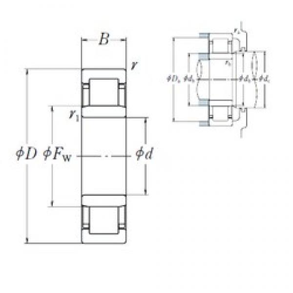 NSK NU 216 EM cylindrical roller bearings #1 image